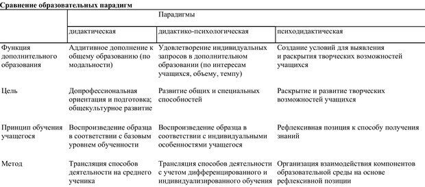 PDF. Экологическая психология: Опыт построения методологии. Панов В. И. Страница 76. Читать онлайн
