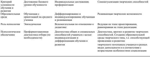 PDF. Экологическая психология: Опыт построения методологии. Панов В. И. Страница 77. Читать онлайн