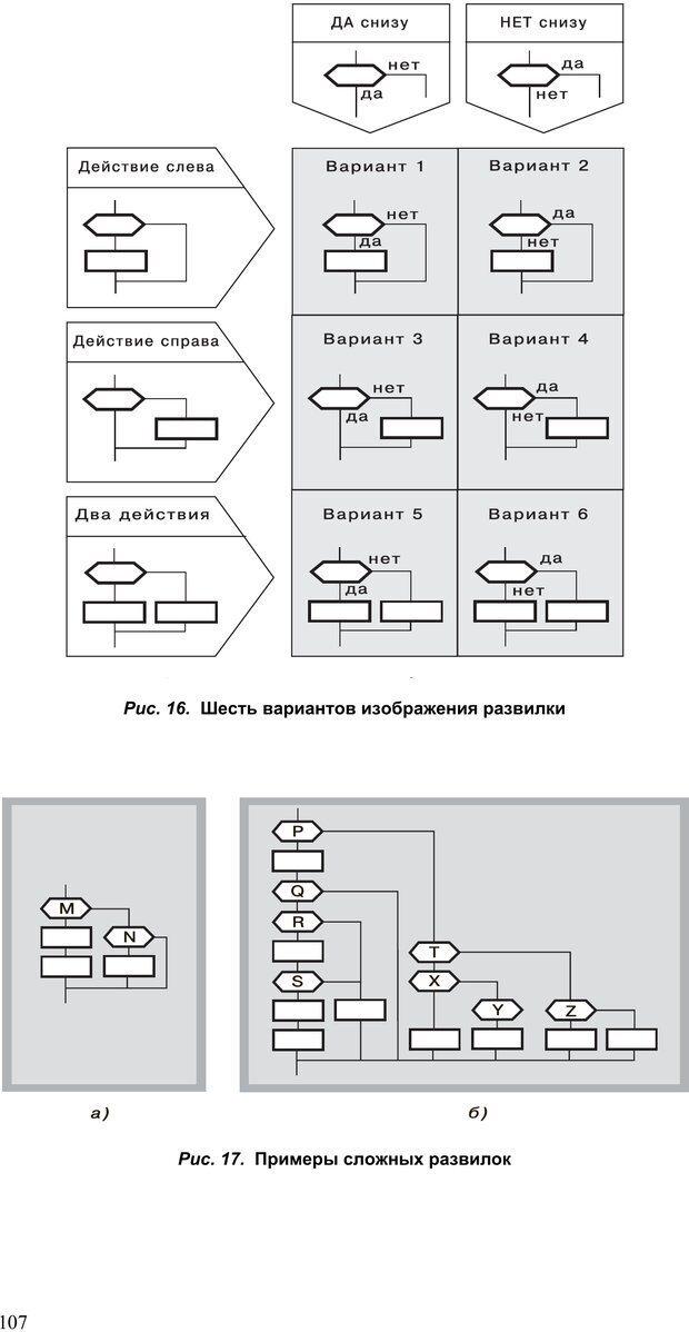 PDF. Как улучшить работу ума. Паронджанов В. Д. Страница 107. Читать онлайн