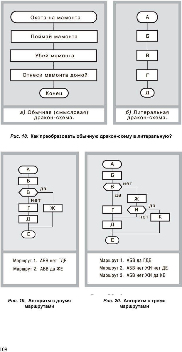 PDF. Как улучшить работу ума. Паронджанов В. Д. Страница 109. Читать онлайн