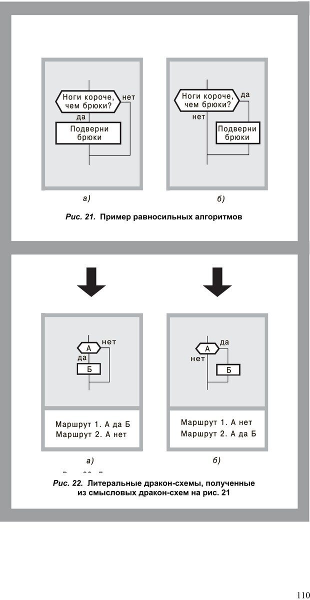 PDF. Как улучшить работу ума. Паронджанов В. Д. Страница 110. Читать онлайн