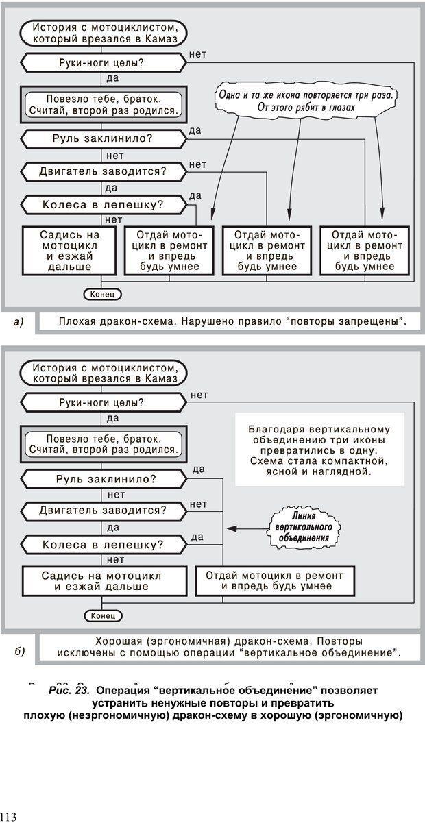 PDF. Как улучшить работу ума. Паронджанов В. Д. Страница 113. Читать онлайн