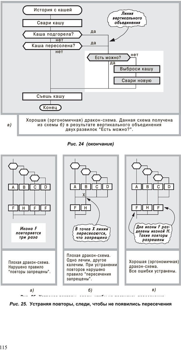 PDF. Как улучшить работу ума. Паронджанов В. Д. Страница 115. Читать онлайн