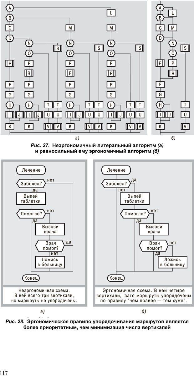 PDF. Как улучшить работу ума. Паронджанов В. Д. Страница 117. Читать онлайн