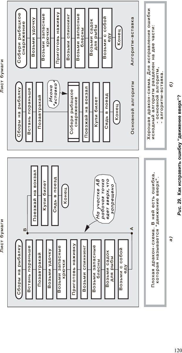 PDF. Как улучшить работу ума. Паронджанов В. Д. Страница 120. Читать онлайн