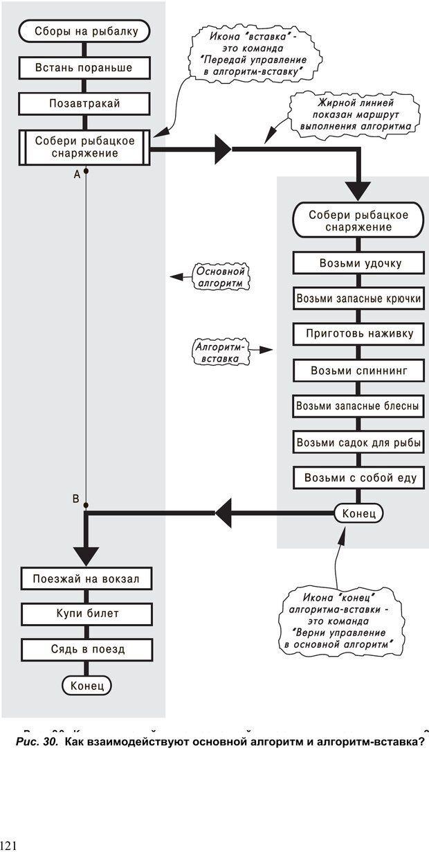 PDF. Как улучшить работу ума. Паронджанов В. Д. Страница 121. Читать онлайн