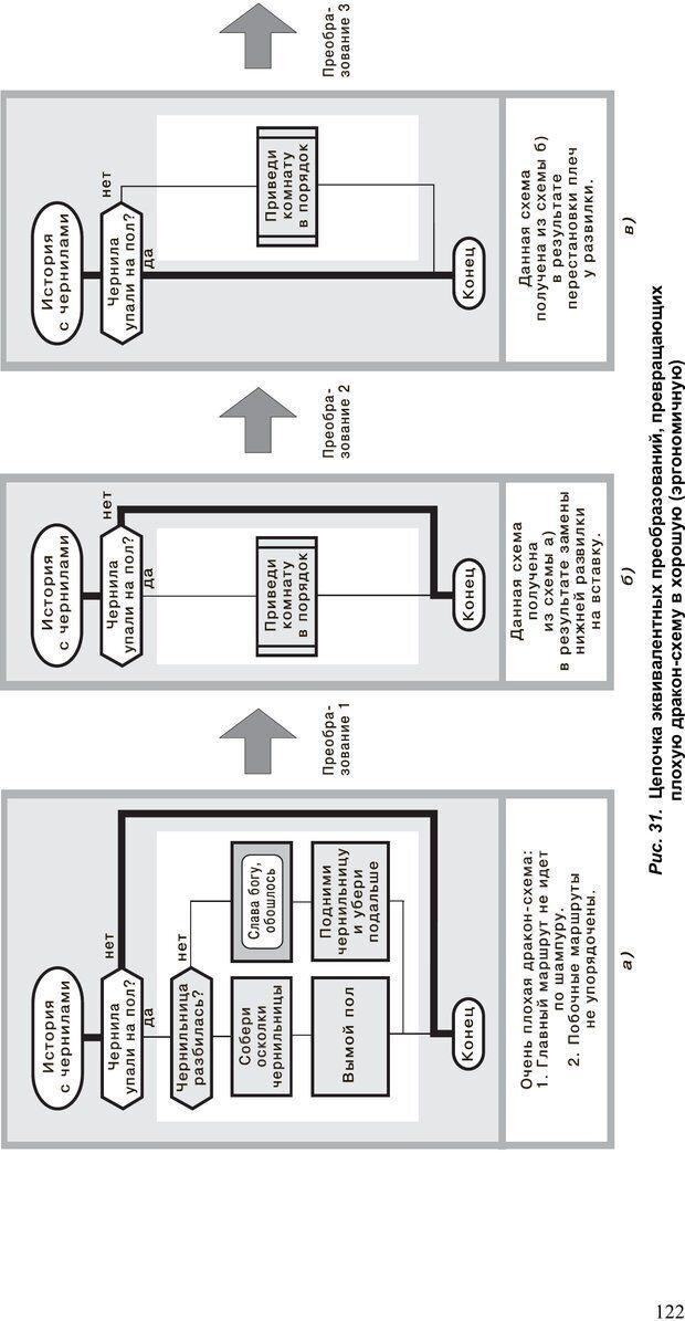 PDF. Как улучшить работу ума. Паронджанов В. Д. Страница 122. Читать онлайн