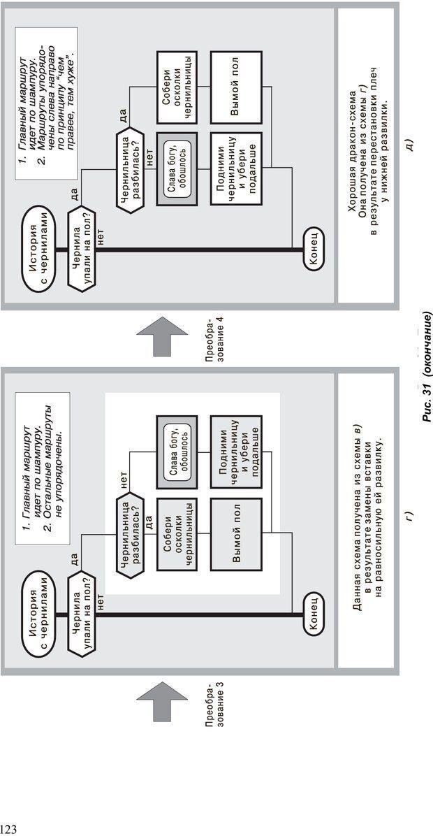 PDF. Как улучшить работу ума. Паронджанов В. Д. Страница 123. Читать онлайн