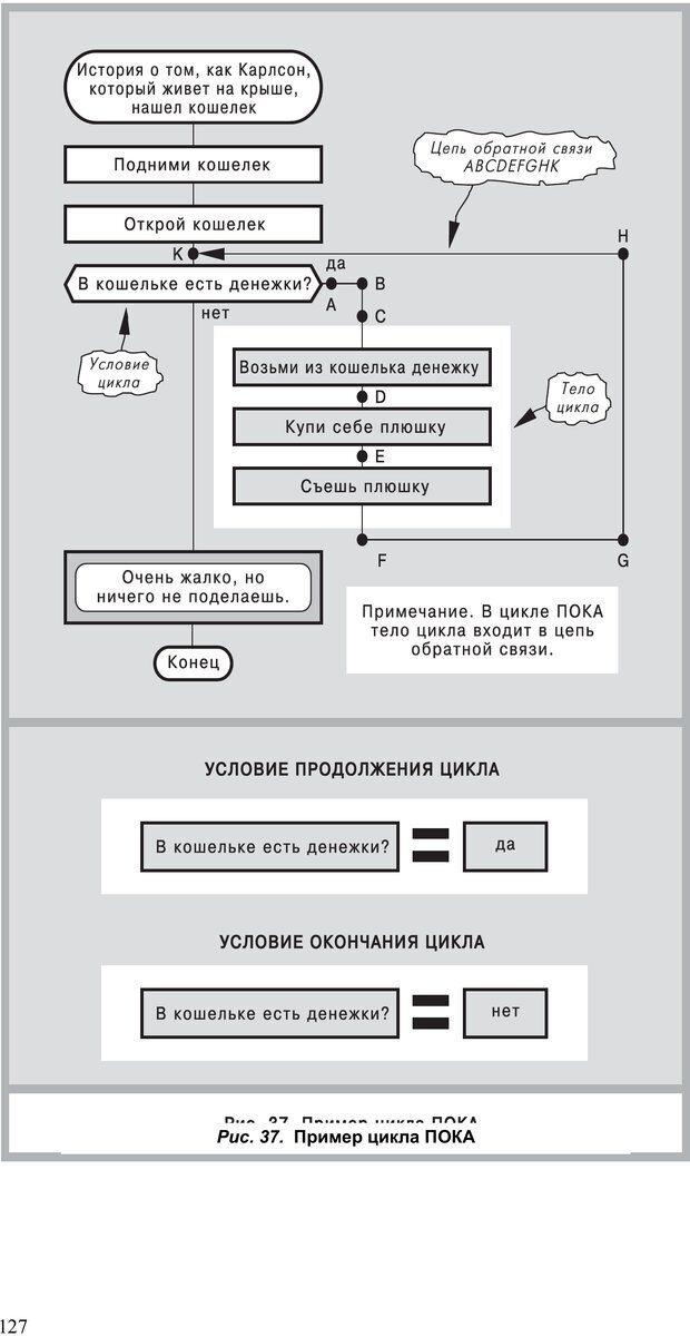 PDF. Как улучшить работу ума. Паронджанов В. Д. Страница 127. Читать онлайн