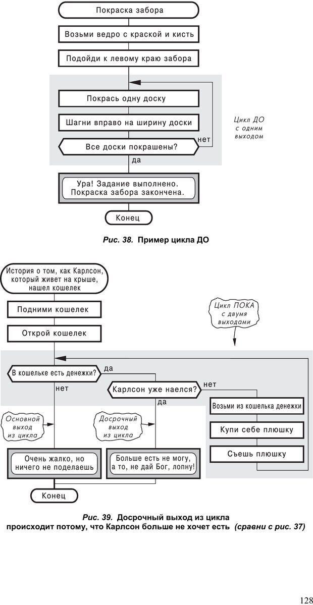 PDF. Как улучшить работу ума. Паронджанов В. Д. Страница 128. Читать онлайн