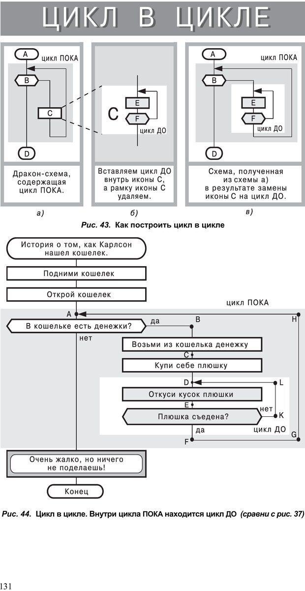 PDF. Как улучшить работу ума. Паронджанов В. Д. Страница 131. Читать онлайн