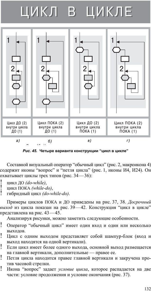 PDF. Как улучшить работу ума. Паронджанов В. Д. Страница 132. Читать онлайн