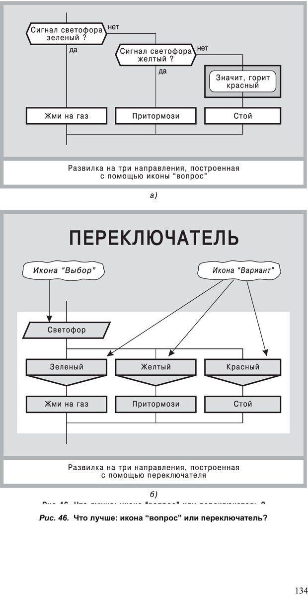 PDF. Как улучшить работу ума. Паронджанов В. Д. Страница 134. Читать онлайн