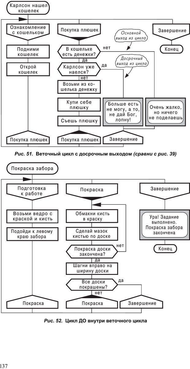 PDF. Как улучшить работу ума. Паронджанов В. Д. Страница 137. Читать онлайн
