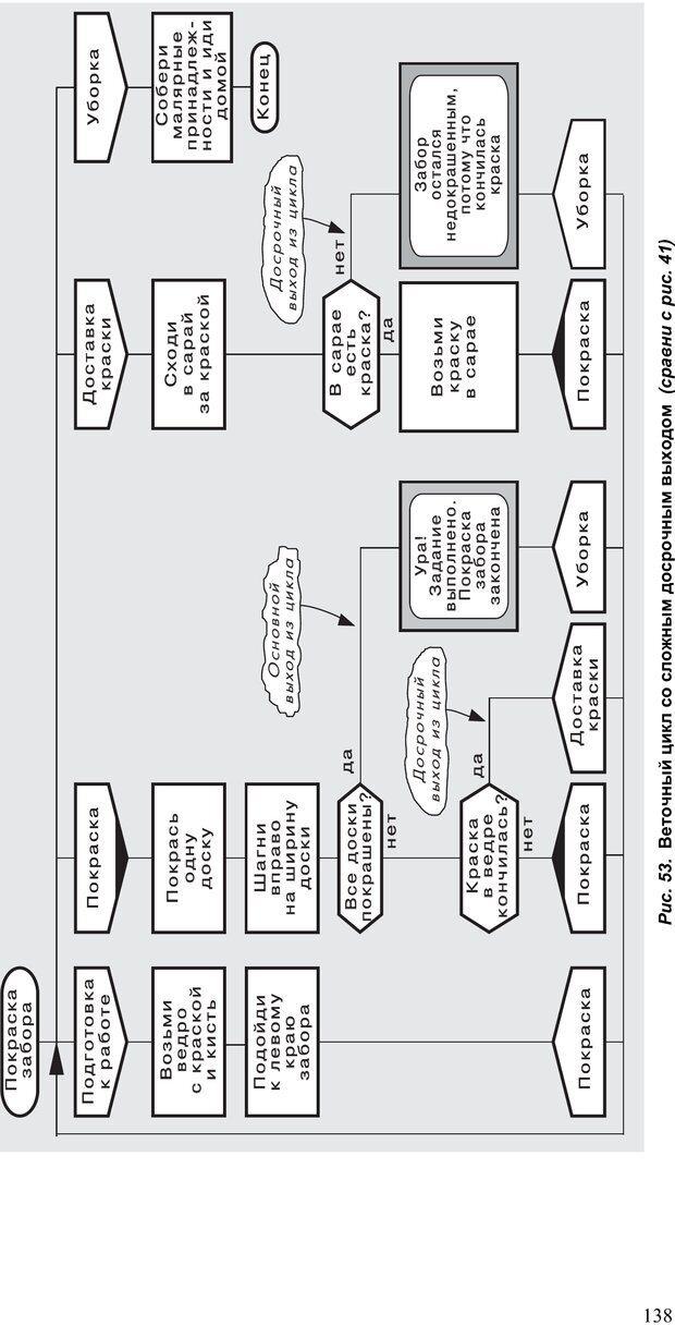 PDF. Как улучшить работу ума. Паронджанов В. Д. Страница 138. Читать онлайн
