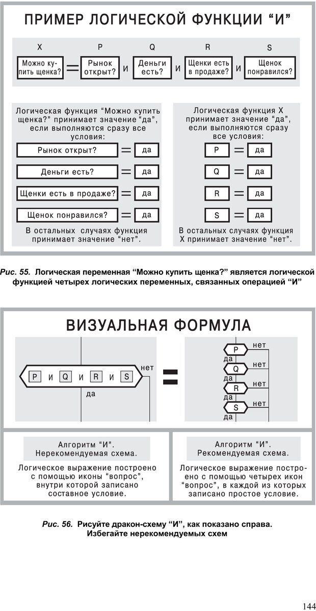 PDF. Как улучшить работу ума. Паронджанов В. Д. Страница 144. Читать онлайн