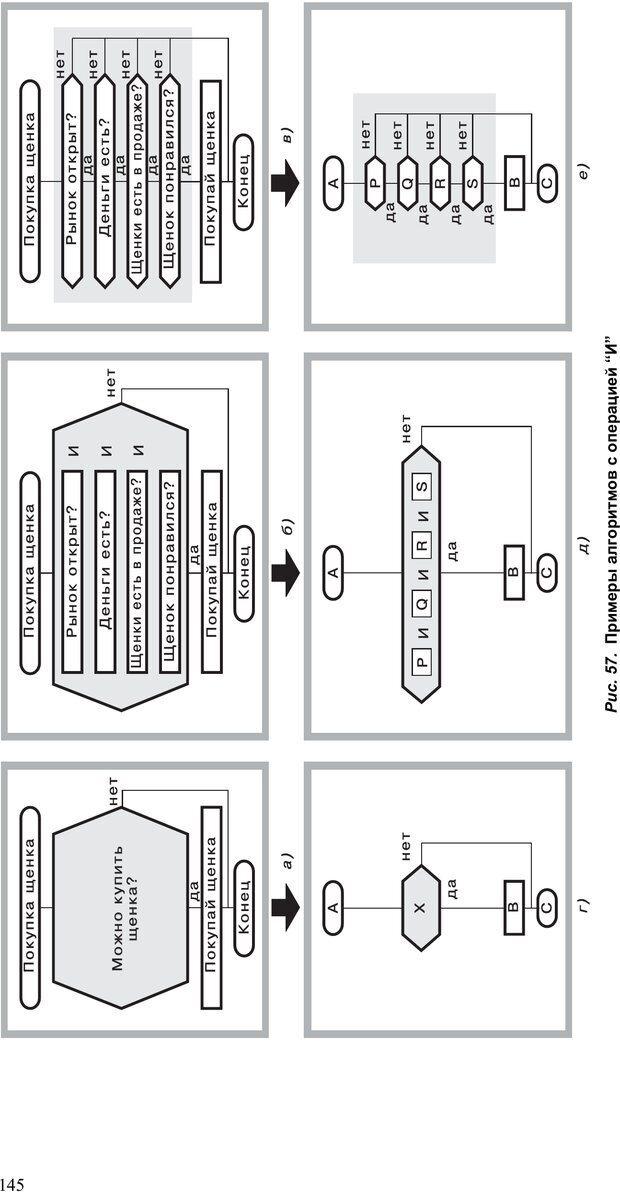 PDF. Как улучшить работу ума. Паронджанов В. Д. Страница 145. Читать онлайн
