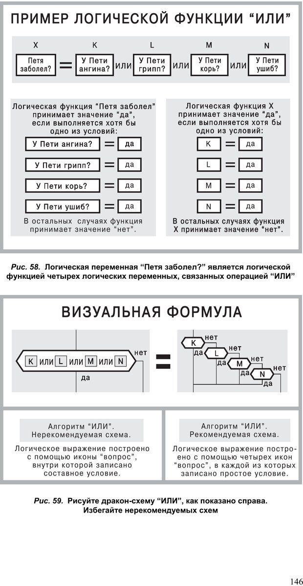 PDF. Как улучшить работу ума. Паронджанов В. Д. Страница 146. Читать онлайн