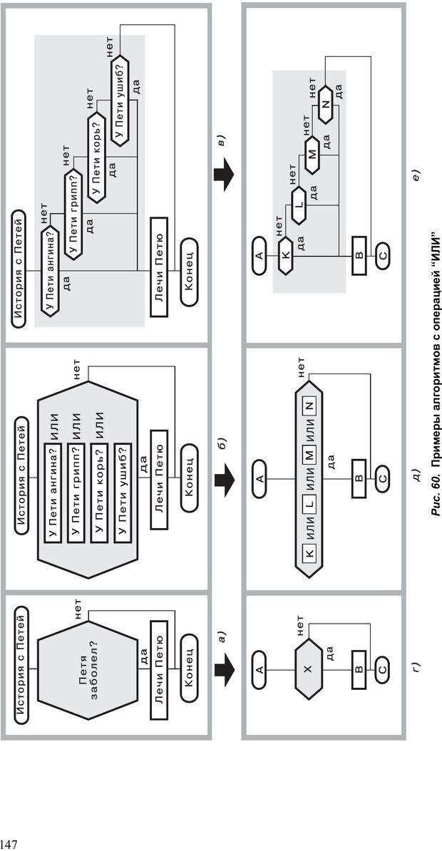 PDF. Как улучшить работу ума. Паронджанов В. Д. Страница 147. Читать онлайн