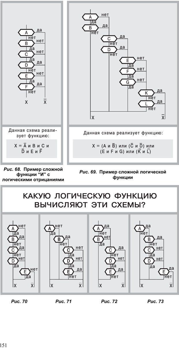 PDF. Как улучшить работу ума. Паронджанов В. Д. Страница 151. Читать онлайн