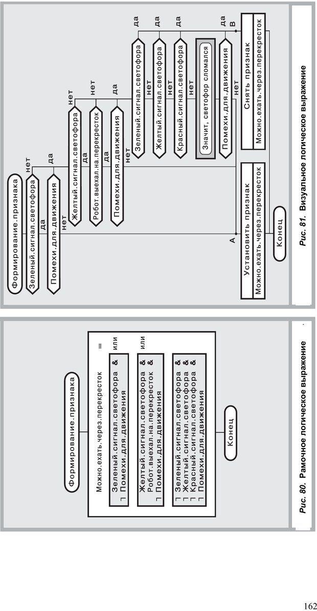 PDF. Как улучшить работу ума. Паронджанов В. Д. Страница 162. Читать онлайн