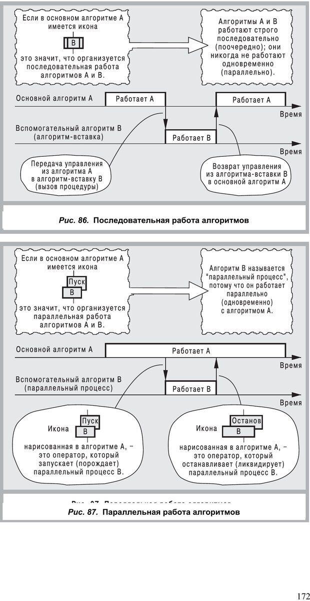 PDF. Как улучшить работу ума. Паронджанов В. Д. Страница 172. Читать онлайн