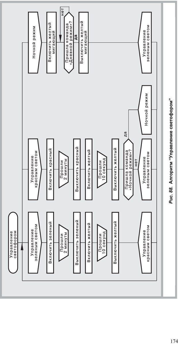 PDF. Как улучшить работу ума. Паронджанов В. Д. Страница 174. Читать онлайн