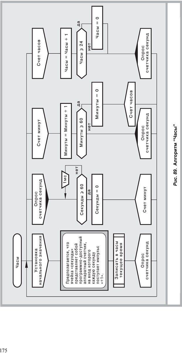 PDF. Как улучшить работу ума. Паронджанов В. Д. Страница 175. Читать онлайн
