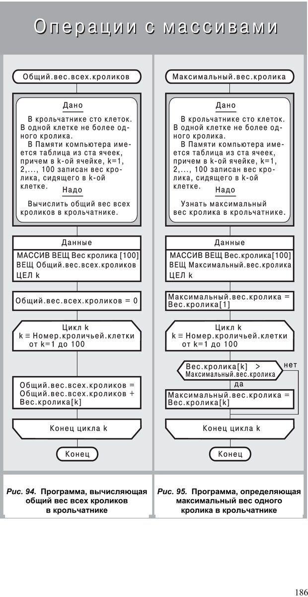PDF. Как улучшить работу ума. Паронджанов В. Д. Страница 186. Читать онлайн