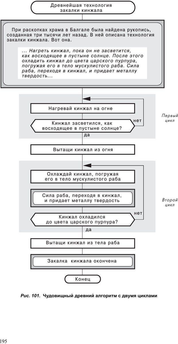 PDF. Как улучшить работу ума. Паронджанов В. Д. Страница 195. Читать онлайн