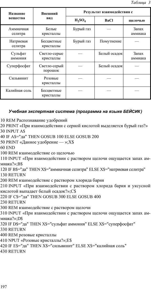 PDF. Как улучшить работу ума. Паронджанов В. Д. Страница 197. Читать онлайн