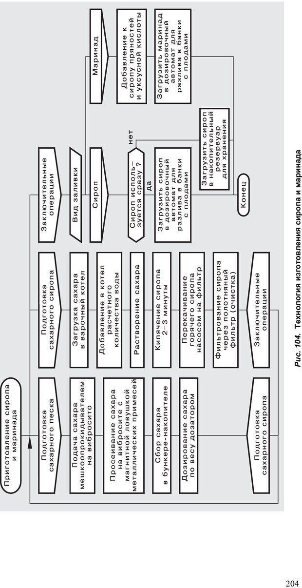 PDF. Как улучшить работу ума. Паронджанов В. Д. Страница 204. Читать онлайн