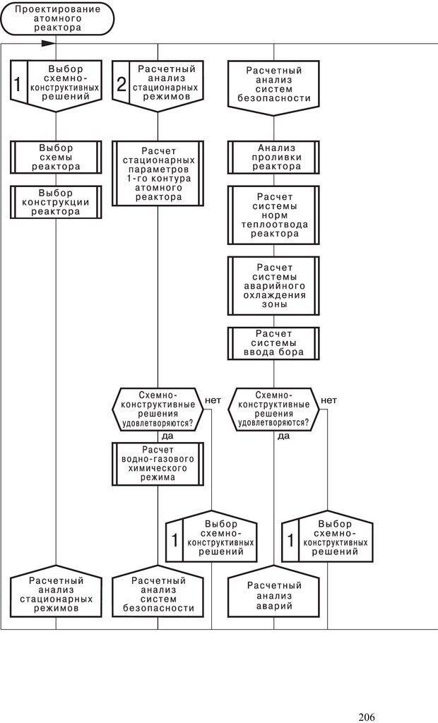PDF. Как улучшить работу ума. Паронджанов В. Д. Страница 206. Читать онлайн