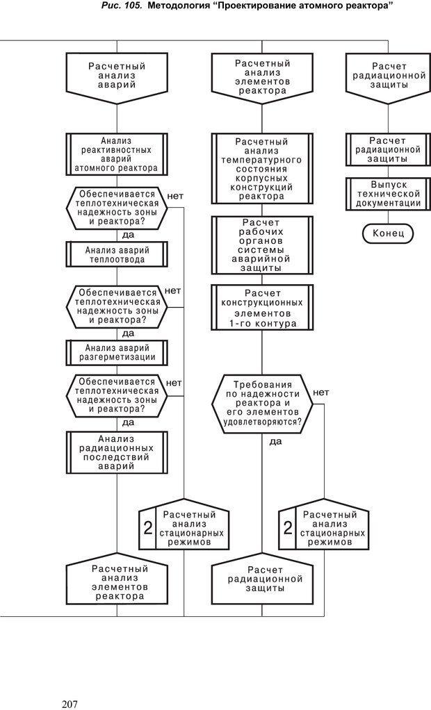 PDF. Как улучшить работу ума. Паронджанов В. Д. Страница 207. Читать онлайн