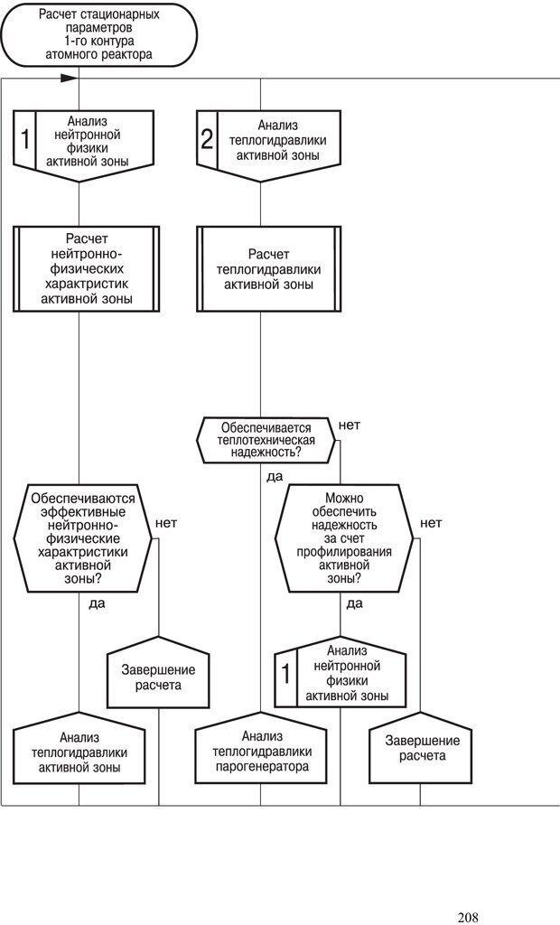 PDF. Как улучшить работу ума. Паронджанов В. Д. Страница 208. Читать онлайн