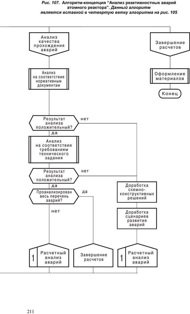 PDF. Как улучшить работу ума. Паронджанов В. Д. Страница 211. Читать онлайн