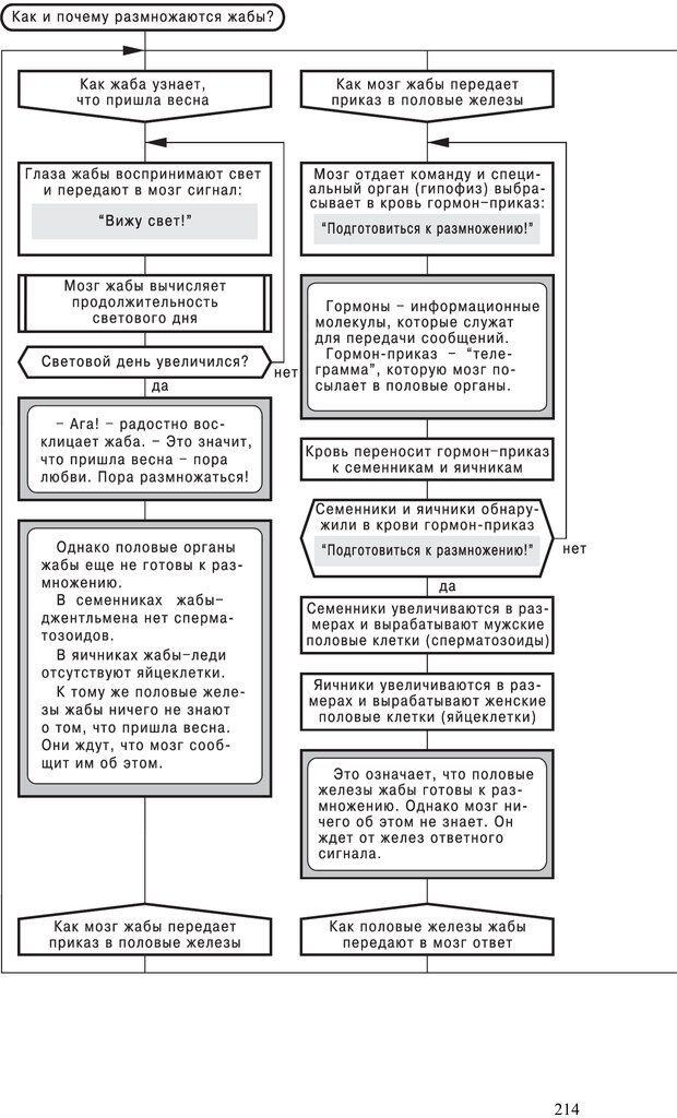 PDF. Как улучшить работу ума. Паронджанов В. Д. Страница 214. Читать онлайн