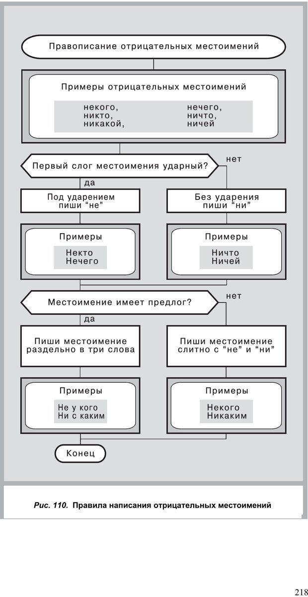 PDF. Как улучшить работу ума. Паронджанов В. Д. Страница 218. Читать онлайн