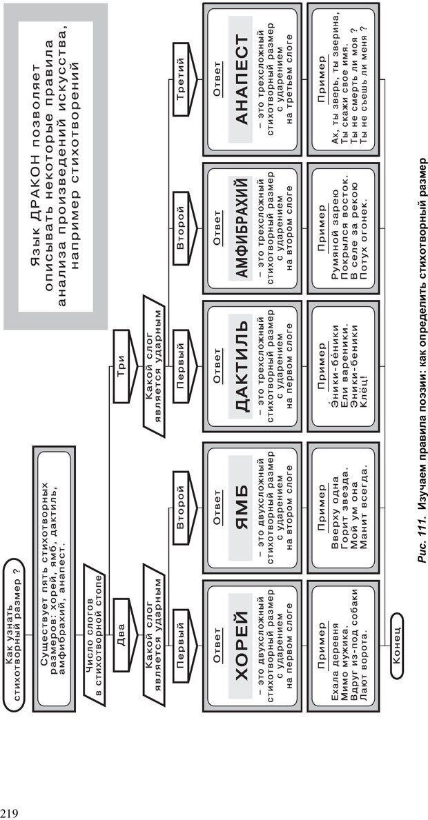 PDF. Как улучшить работу ума. Паронджанов В. Д. Страница 219. Читать онлайн
