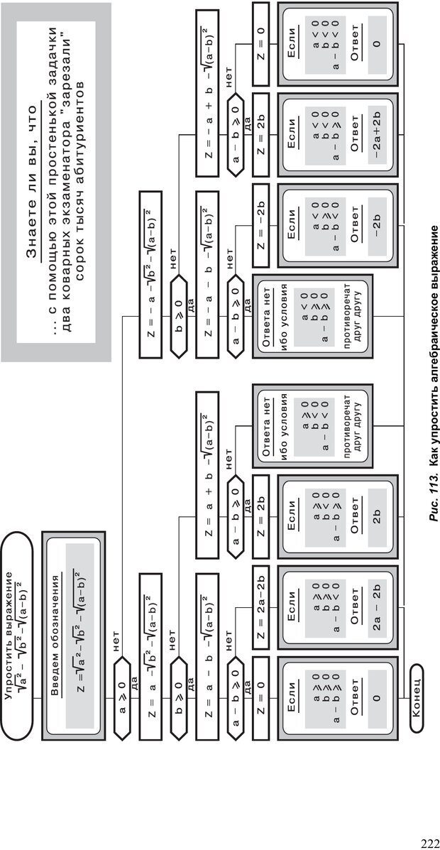 PDF. Как улучшить работу ума. Паронджанов В. Д. Страница 222. Читать онлайн