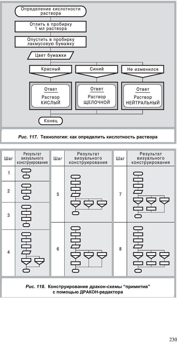 PDF. Как улучшить работу ума. Паронджанов В. Д. Страница 230. Читать онлайн