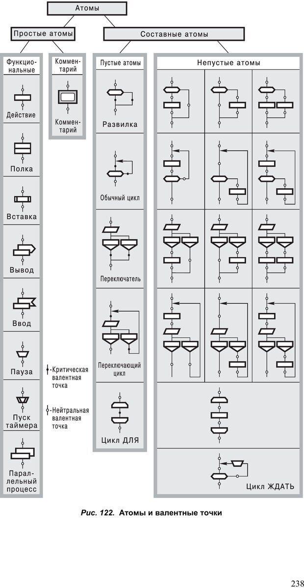 PDF. Как улучшить работу ума. Паронджанов В. Д. Страница 238. Читать онлайн