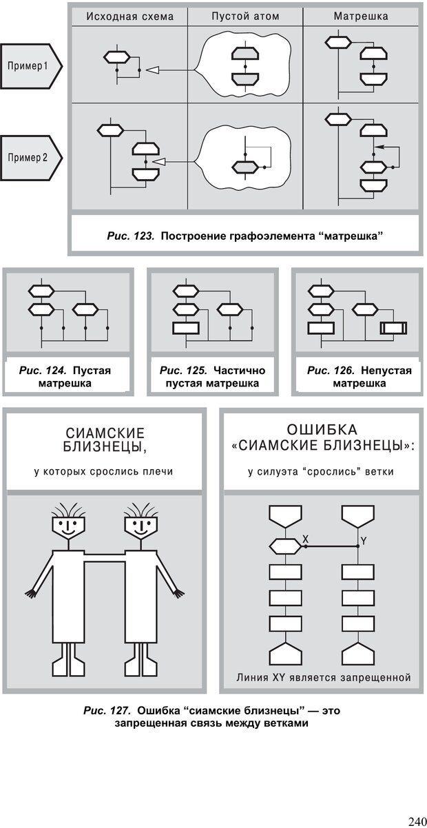PDF. Как улучшить работу ума. Паронджанов В. Д. Страница 240. Читать онлайн