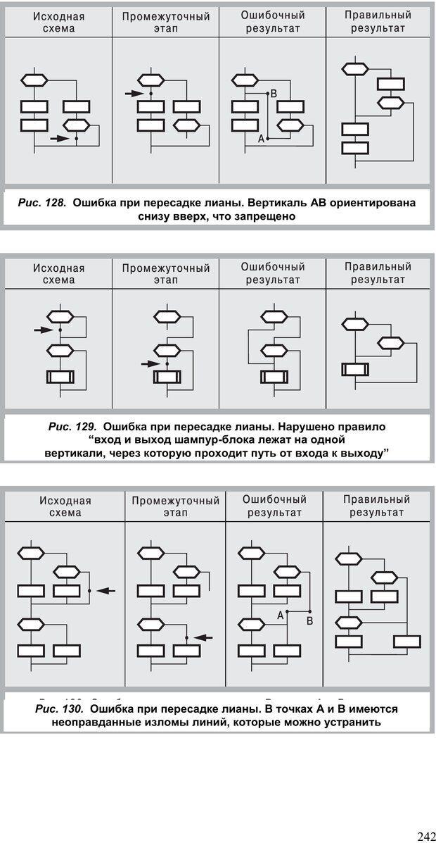 PDF. Как улучшить работу ума. Паронджанов В. Д. Страница 242. Читать онлайн