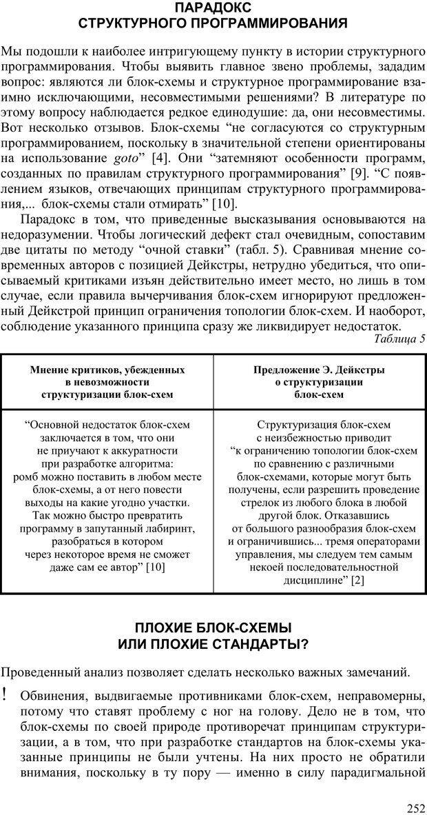 PDF. Как улучшить работу ума. Паронджанов В. Д. Страница 252. Читать онлайн