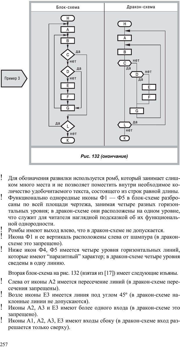 PDF. Как улучшить работу ума. Паронджанов В. Д. Страница 257. Читать онлайн