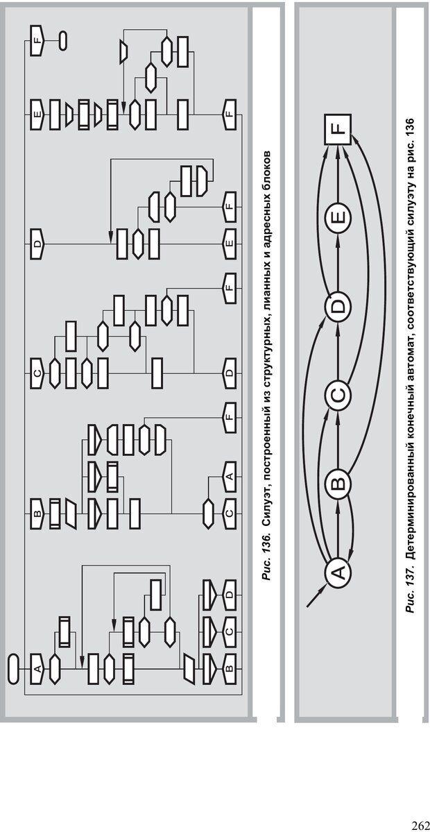 PDF. Как улучшить работу ума. Паронджанов В. Д. Страница 262. Читать онлайн