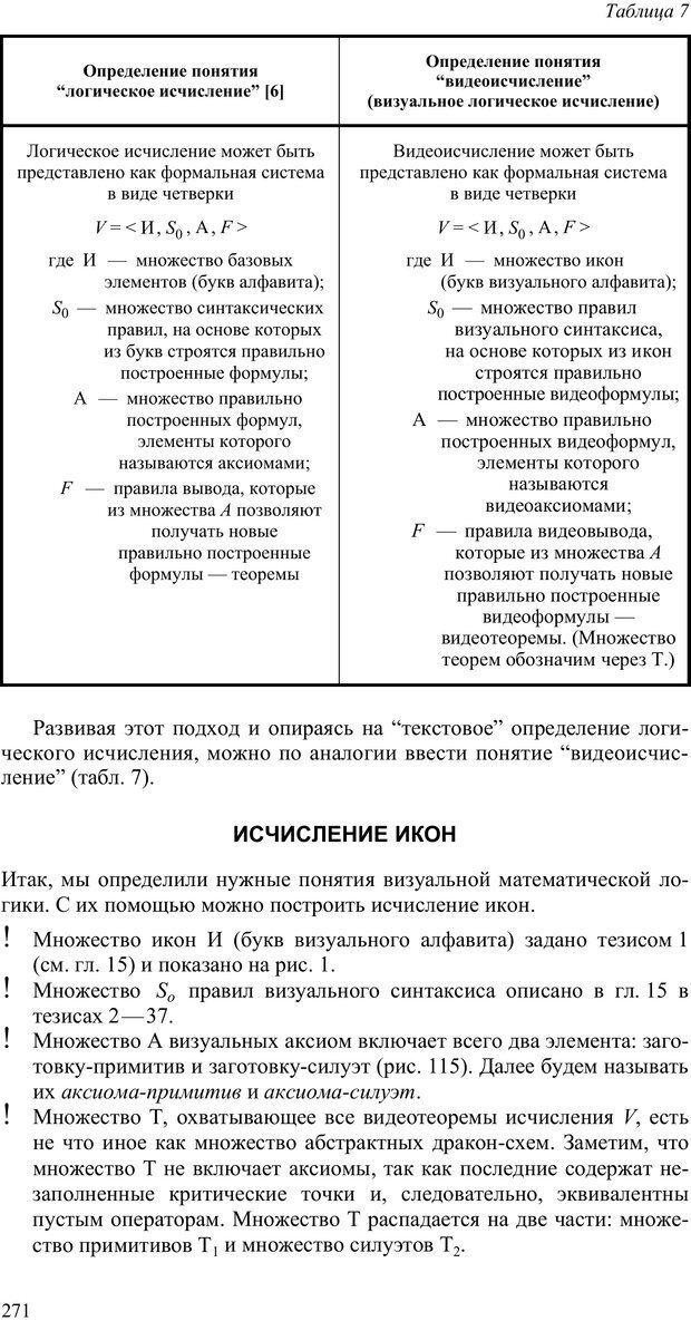 PDF. Как улучшить работу ума. Паронджанов В. Д. Страница 271. Читать онлайн