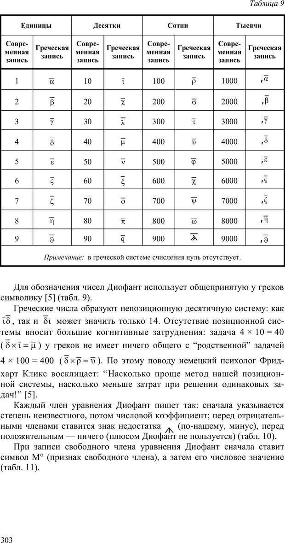 PDF. Как улучшить работу ума. Паронджанов В. Д. Страница 303. Читать онлайн