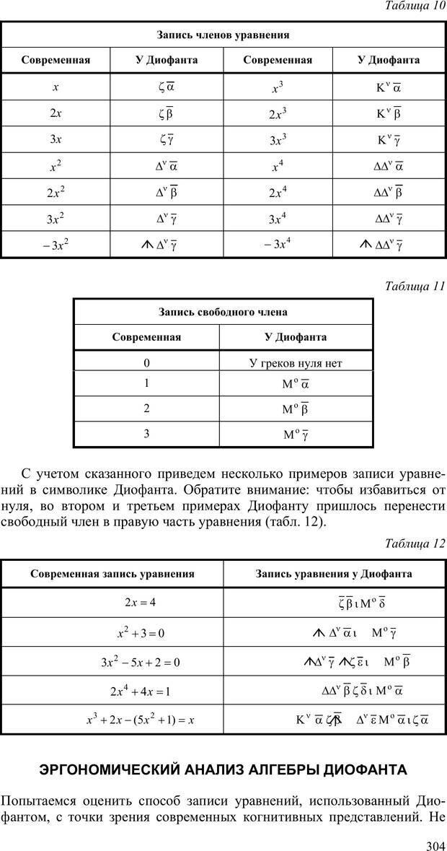 PDF. Как улучшить работу ума. Паронджанов В. Д. Страница 304. Читать онлайн